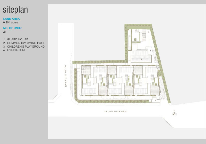 Amarin Wickham Amazing – How To Get A Site Plan For My Property